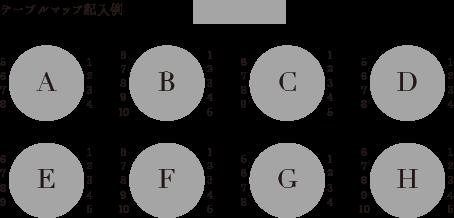 各記入例の図